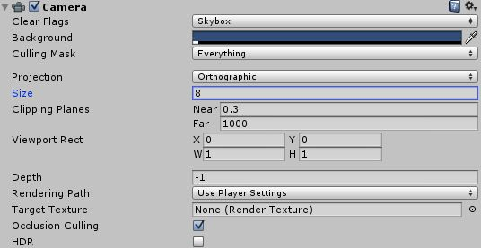 Quick tip on how to use custom fonts in Unity3D - Nikola